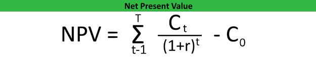 Net Present Value Formula